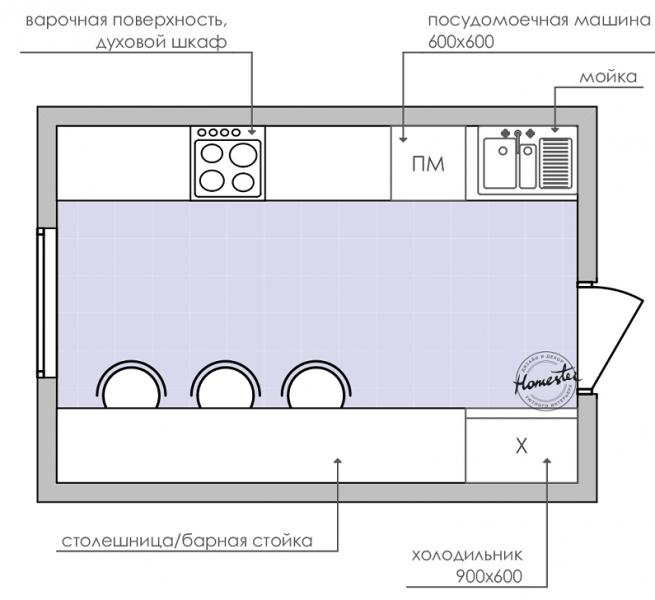 Дизайн кухни 12 кв. м - 4 планировки