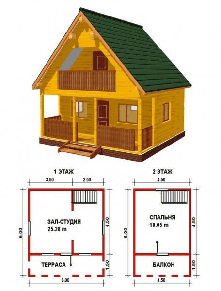 Дачные домики своими руками (проекты, фото): это вам под силу