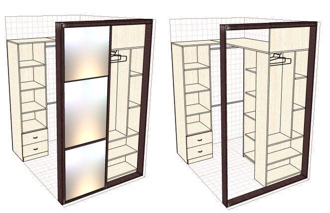 Какого размера лучше сделать гардеробную в спальне