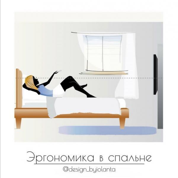 Эргономика в спальне