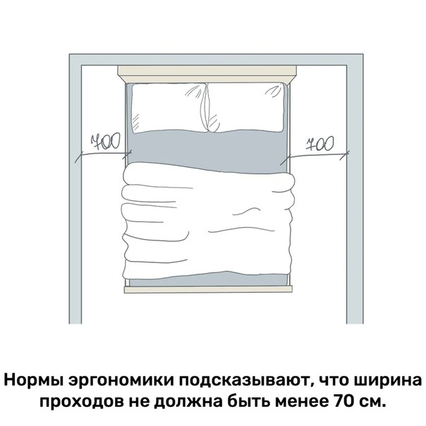 Расставляем мебель в спальне