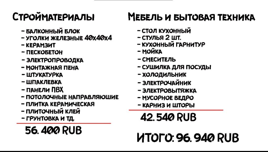 Бюджетный ремонт кухни своими руками от стяжки до обоев! На всё и даже технику, 100 000 рублей!