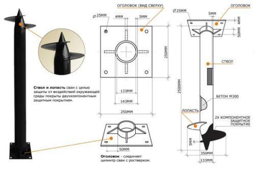 Фундамент на винтовых сваях. Как сделать качественный винтовой фундамент