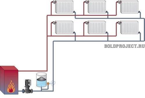 Не промерзать в системе отопления. Достоинства антифриза, нагревающей жидкости