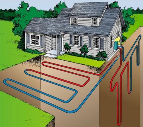 Отопление загородного дома дизельное. Выбор модели и классификация дизельных котлов